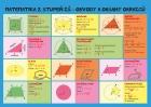 Matematika - Obvody a obsahy, povrchy a objemy - 2. stupeň ZŠ a SŠ