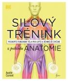 Silový trénink z pohledu anatomie
